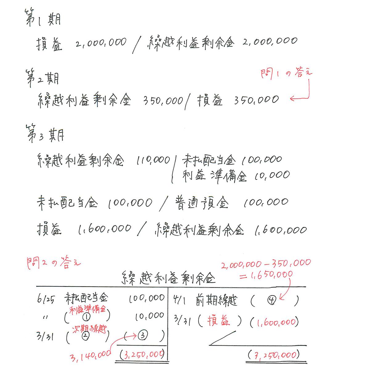 級 合格 率 簿記 3