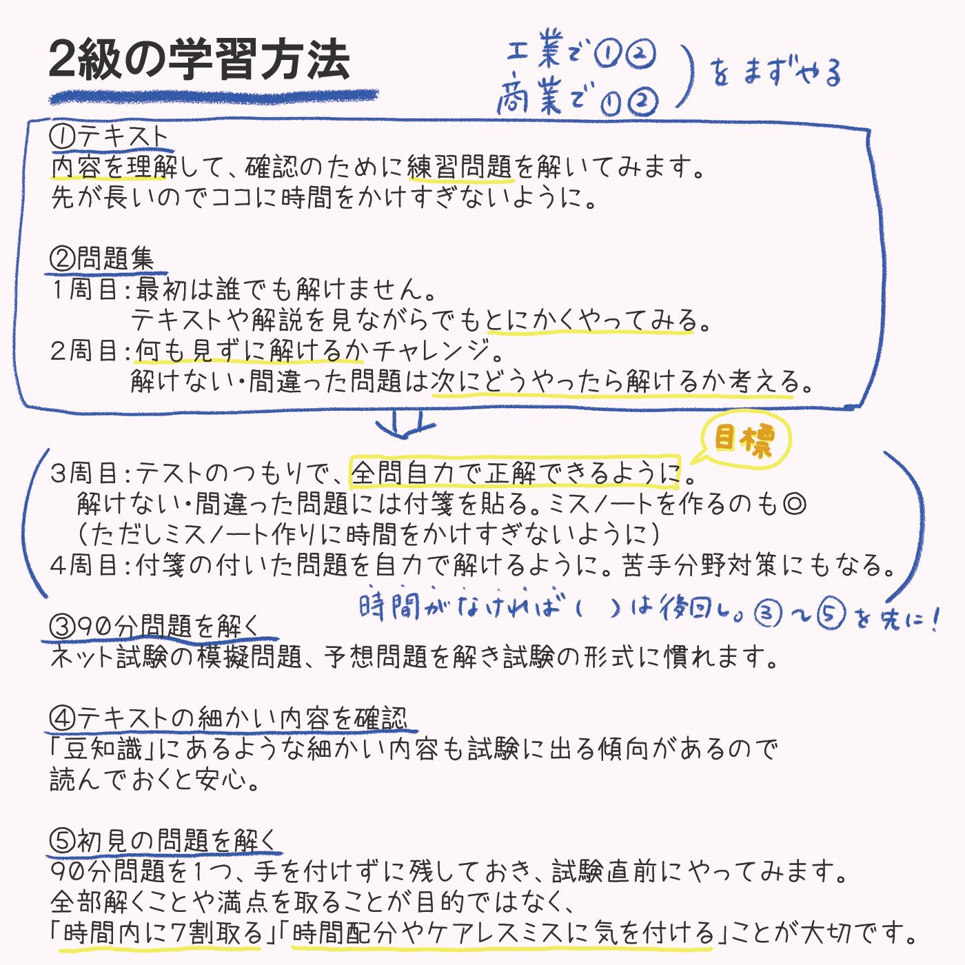 Cbt 簿記
